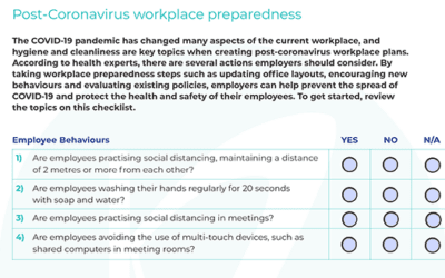 Post Coronavirus Workplace Preparedness Checklist